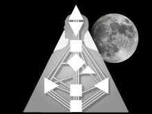 Human Design Lunar Authority